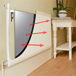 Úsporné radiátorové fólie RADFLEK - 3 ks pro 6 radiátorů